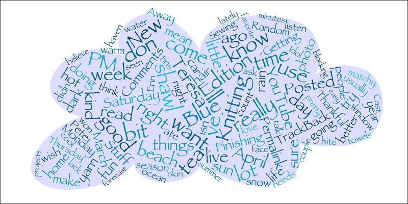 Wordcloudlg