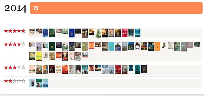 Goodreads screenshot
